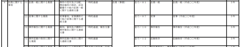 最高裁判所 (1)-min